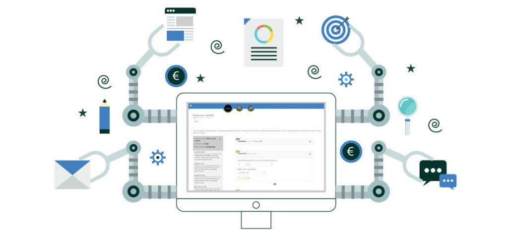 Marketing-Automation The Digital Company Adv